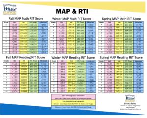 MAP&RTI